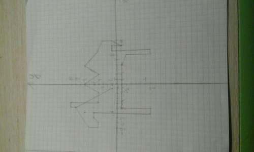 25 ! нарисуйте верблюда с координатной плоскости (желательно на тетради) верблюд 1) (- 9; 6), (- 5;