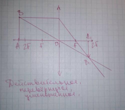 Постройте и охарактеризуйте изображение предмета в собирающей линзе если d> 2f
