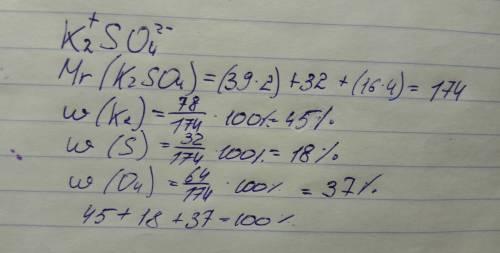 Вычислите массовые доли элементов в сульфате калия