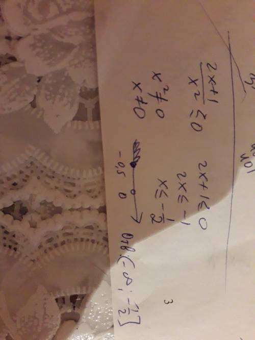 Решить неравенство 2x+1\x²≤0 решение