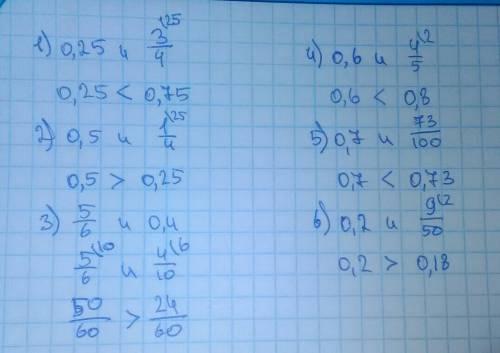 Сравните дроби. 1) 0,25 и 3/4.2) 0,5 и 1/4.3) 5/6 и 0,4. 4)0,6 и 4/5 .5) 0,7 и 73/100 .6) 0,2 и 9/50