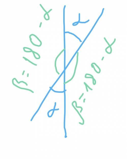 С, 30 сума трьох кутів, що утворилися в результаті перетину двох прямих, на 60° більша, ніж четверти