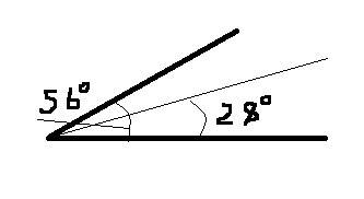 Угол равен 56° тогда угол между биссектрисой угла и продолжением одной из его сторон равен: ! можно
