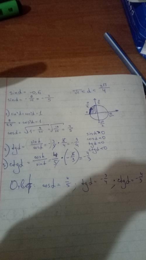 умоляю 1.найдите cos альфа и tg альфа, если известно что sin альфа =-0,6 и п