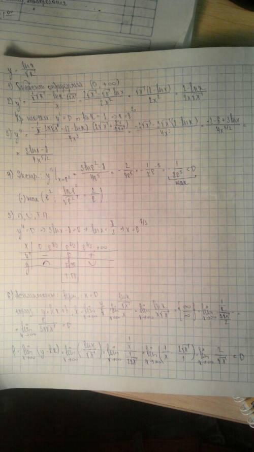 Исследовать функции : lnx/ корень из x вид функции область определения четность не четность переодич