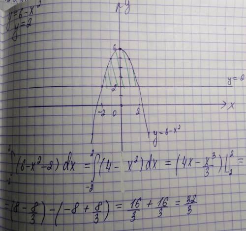 Найдите площадь фигуры, ограниченной линиями y=6-x^2 и y=2