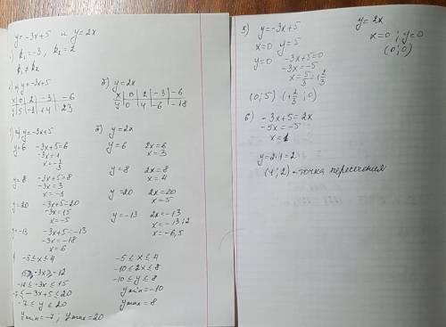 Нужно, заранее ! постройте графики функций у = –3х+5 и у = 2х, ответьте на следующие вопросы: 6.) оп