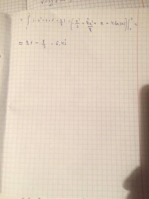 Найдите площадь фигуры, ограниченной линиями графиком функции , при x> 0, параболой