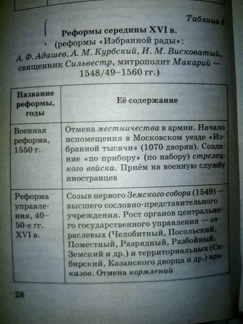 Сделайте таблицу по на тему: реформы избранной рады ивана грозногоплан: • дата, название• содержан