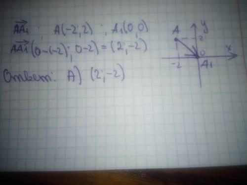 D) при параллельной передаче точка a (-2; 2) представляется как точка a1 (0; 0). координаты этого ве