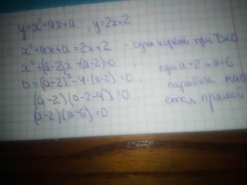 При каких a парабола y=x^2+ax+a касается прямой y=2x+2
