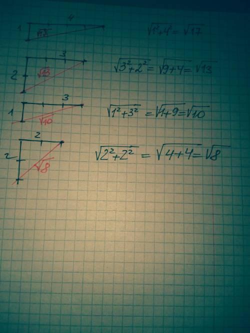 При теоремы пифагора на листе бумаги в клетку изобразите отрезки заданной длины √17 √13 √10 √8 50 