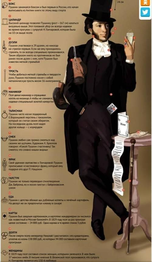 Интересные факты о пушкине в виде реферата
