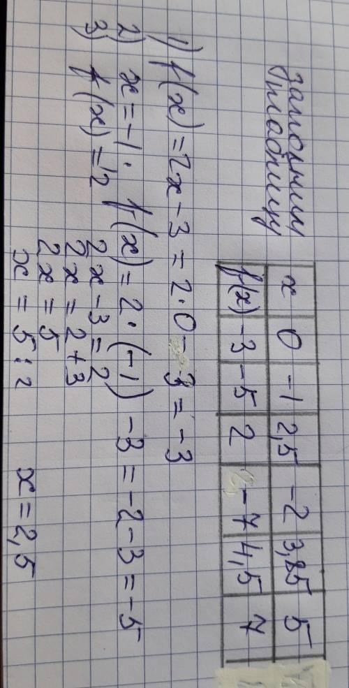 F(x)=2x-3 решите этот пример если можно быстрее. заранее 
