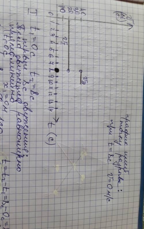 График данный на рис. 7, характеризует зависимость (t). постройте этоттграфик в виде зависимости v(t