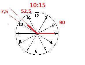 Какой наименьший угол (в градусах) образуют часовая и минутная стрелки, если часы показывают 10 часо