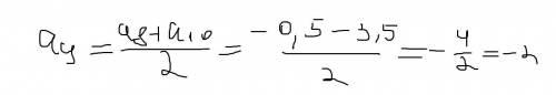 Восьмой член арифметической прогрессии равен –0,5, а десятый член равен –3,5. найди девятый член.