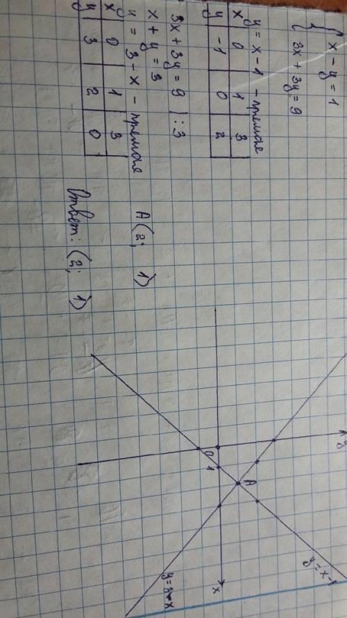 Решите систему уравнений, графическим через у. погите ! 