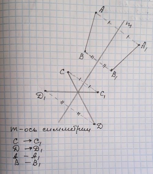 Симметрия 8 класс. построить образы отрезков ab и cd , изображенных на рисунке 21, при симметрии отн