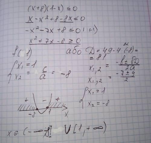 А) (2-x)•(x-4)> 0б) (x+8)•(1-x)≤0решите через дискриминант