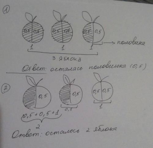 При выборе трёх яблок учительница взяла два с половиной сколько осталось яблок на тарелке ?