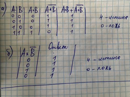 Синформатикой-вычисление логических выражений