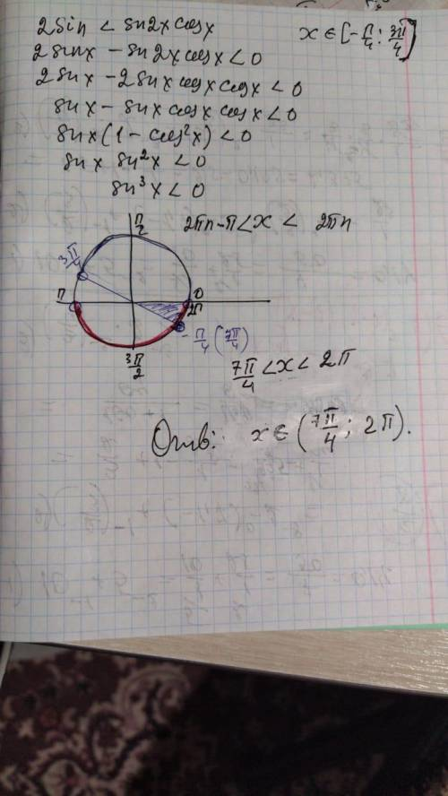 Найдите решение неравенства: 2sinx< sin2x *cosx
