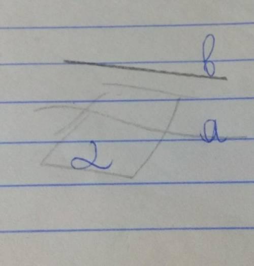 Дано паралельнi прямi a i b.скiльки iснуе площин,якi проходять через пряму а i паралельнi прямiй b?