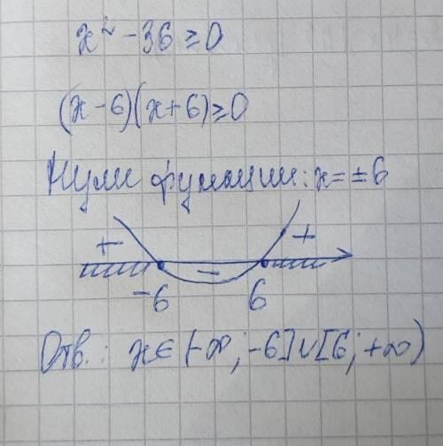 X2-36 больше или равно 0 решите неравенство.