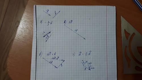 Дано вектора а и b. постройте вектора, которые в 1 на фото