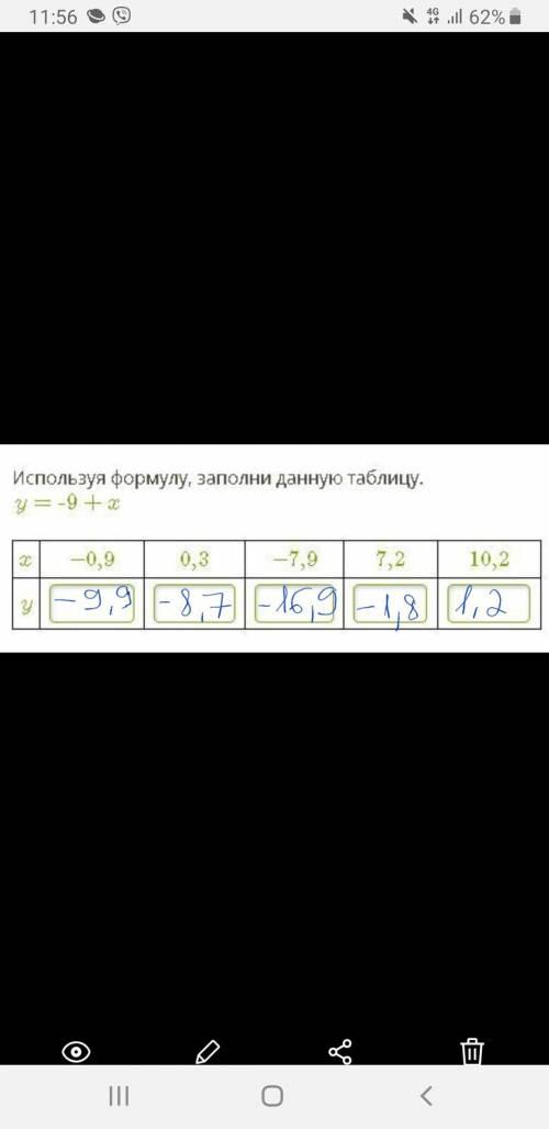 Используя формулу, заполни данную таблицу. y=-9+x