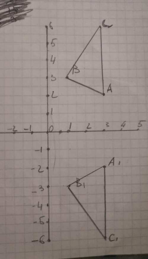 Постройте треугольники abc и a1b1c1, имеющие следующие координаты вершин: а) а(3; 2),