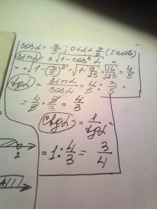 решить найдите значение тригонометрических функции угла a если известно что cos a = 3/5 π и 0 < a