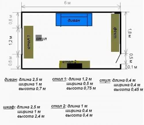 постройте графическую модель вашей комнаты, указав на ней расположение всех предметов мебели, окон и