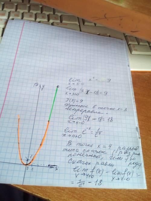 Исследовать на непрерывность данную функцию. найти точки разрыва и указать их характер. построить сх