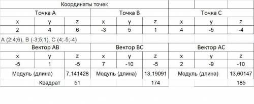 Решить! 30 ! по координатам точек a, b и c для указанных векторов найти модуль вектора а, скалярное