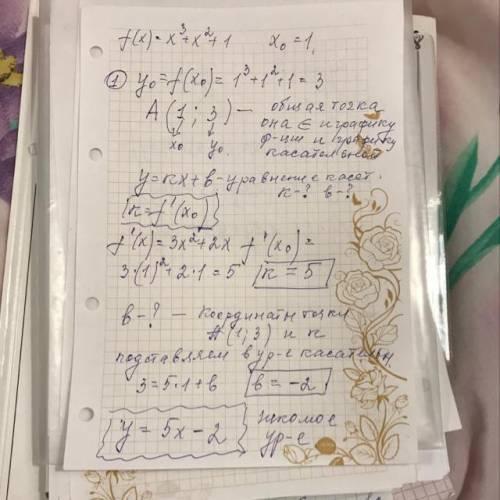 с решением 227 номера. Написать уравнение касательной к графику функции y=f(x) в точке с абсциссой х