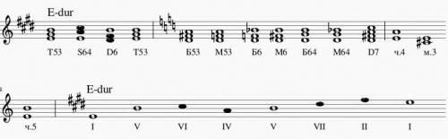 с сольфеджио! Построить в ми мажоре: 1) Т53, 2) S64, 3)Д6, 4)Т53 Написать от звука ре вверх: 1) Б53