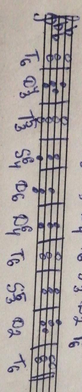 4. Построить аккордовую последовательность в тональности Es-dur