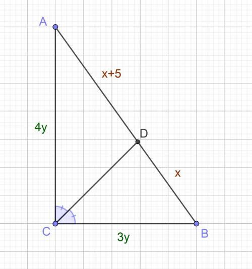 Бісектриса прямого кутаділить гіпотенузу прямокутного трикутника на відрізки, різниця яких складає 5