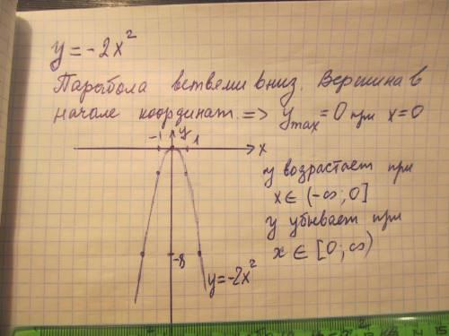 Постройте график фунции: а) y=–2x² б)y=(x+2)²–1 Найдите промежутки возрастания(убывания) функции. Ук