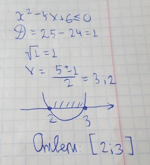 розв'яжіть нерівність: -х^2-5х+6≤0