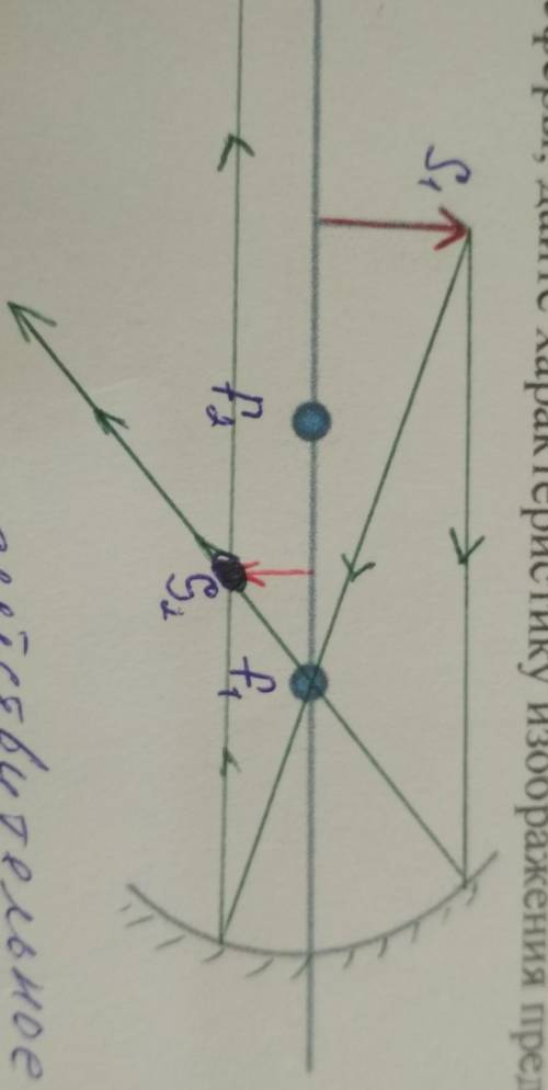Постройте изображение предмета в сферическом вогнутом зеркале, если предмет находится перед центром