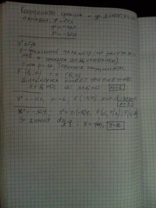 Розв'язати задачі з поясненням кожного кроку. 6. Визначити координати фокуса та скласти рівняння дир