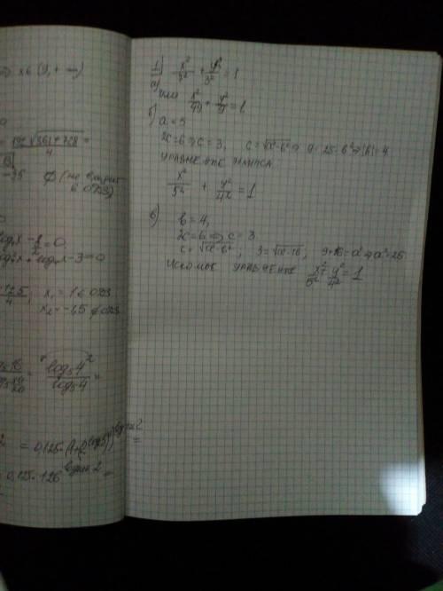 Розв'язати задачі з поясненням кожного кроку. 1.Скласти рівняння еліпса з фокусами на осі ОХ, якщо а