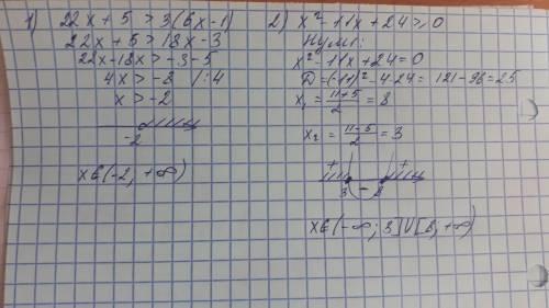 Решите неравенства: 1)22x+5>3(6x-1) 2)x²-11x+24⩾0