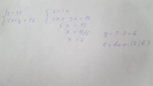Решите систему уравнений у=3х;3х+у=12