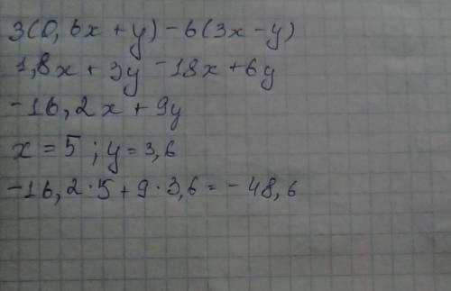 С вираз 3(0,6x+y)−6(3x−y) і визнач його значення, якщо x=5 і y=3,6.
