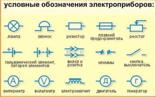 Задание 4. Подпиши условные обозначения элементовэлектрической цепи. А)