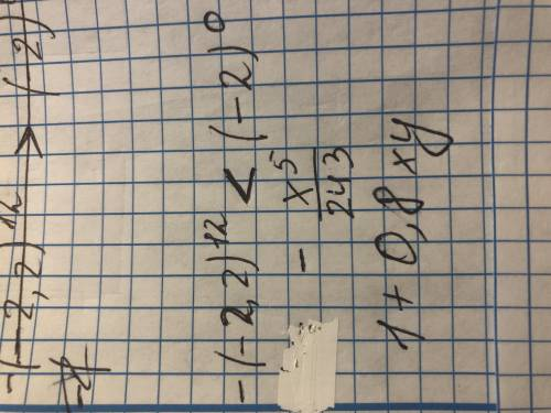 Алгебра быстро тест 24